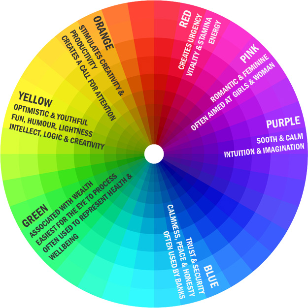 The Psychology Of Colour Infographic Omelo Decorative