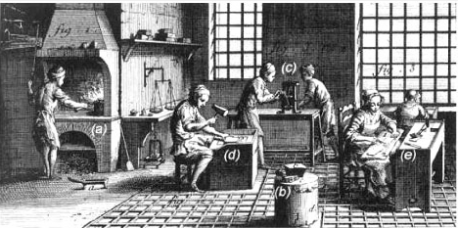 Illustration of an 18th century gold beater's workshop