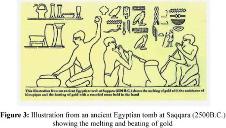 Illustration from an ancient Egyptian tomb (2500 BC) showing the melting and beating of gold